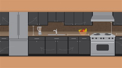 island shaped kitchen layout best practices for kitchen space design fix com