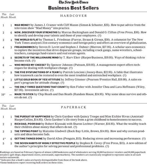 Best Seller List New Planking New York Times Best Seller List