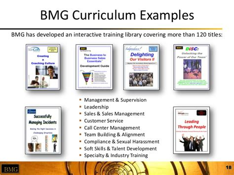 Bmg Interactive by Boyer Management Capabilities Briefing 12 2011