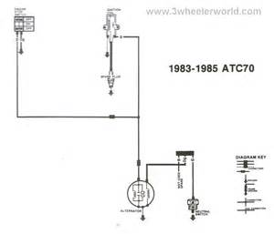 watch more like atc200es wiring diagram atc 200x wiring diagram atc wiring diagrams for car or truck