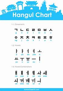 Hangul Consonants And Vowels Chart Learn The Korean Alphabet With The Free Ebook Koreanclass101