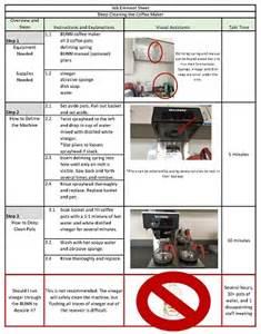 Standard Work Element Sheet
