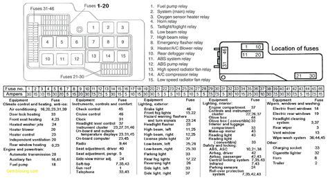 99 M3 Fuse Box Diagram by 99 M3 Fuse Diagram Wiring Diagram Directory