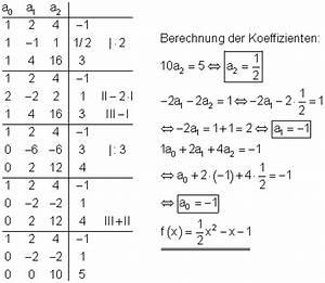 Scheitel Berechnen : l sungen parabel durch 3 punkte i ~ Themetempest.com Abrechnung