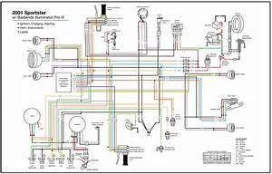 Wiring Harnes Design Guide