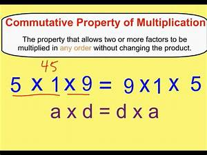 Commutative Properties of Addition & Multiplication - YouTube