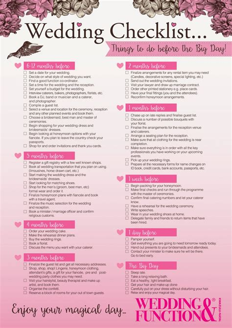 printable wedding checklist letter examples budget