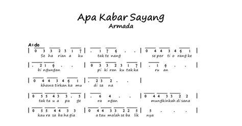 not angka iwak peyek chord lagu astrid mendua kumpulan not angka not angka trio macan iwak peyek chord gitar dan