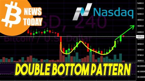 Trade bitcoin (btc), ethereum (eth), and more for usd, eur, and gbp. NASDAQ To List Bitcoin Futures On US Stock Exchange Bitcoin News Today - YouTube