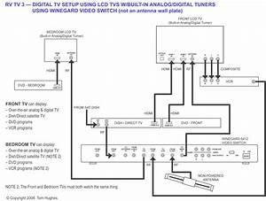 Jumper Cables Diagram
