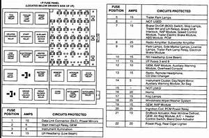 I Need A Fuse Diagram For A 98 Ford Windstar Minivan