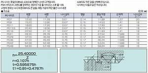 나사 규격표