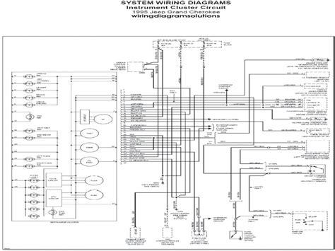 Jeep Wrangler Fuse Box Diagram Grand Cherokee Wiring Forums