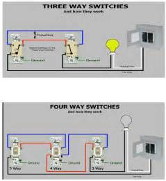 4-Way Electrical Switch Wiring