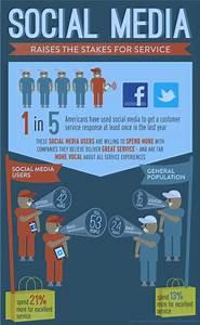 Innovative Marketing Board: Customer Service can make or ...