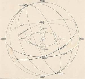 1910 Celestial Sphere Print Original Antique Astronomy