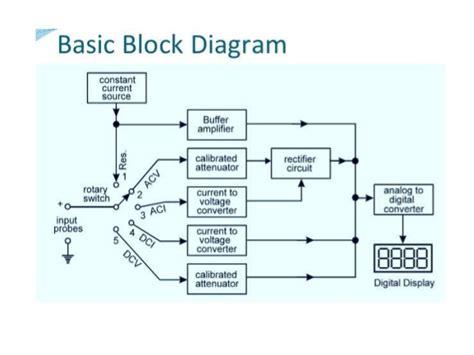 analog multimeter circuit diagram efcaviation com