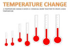 Temperature Change Chemical Reaction