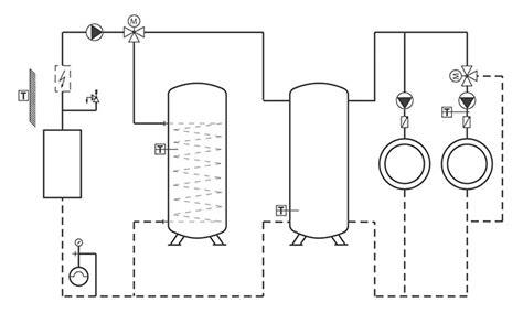 Praxis Waermepumpe Technik Planung Installation by Planung W 228 Rmepumpenanlagen Ikz De
