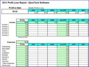 Business Income And Expense Spreadsheet by Profit Loss Report Spreadsheet Findapp Com