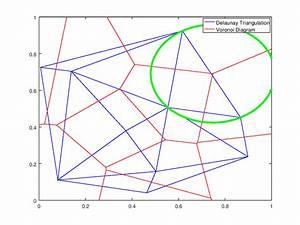 Voronoi Diagrams  Gnu Octave