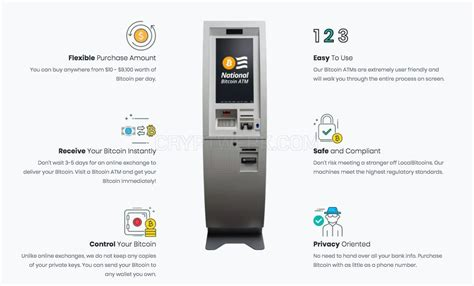 To quickly find your local bitcoin atm and buy bitcoin local, search our bitcoin atm locator above. National Bitcoin ATM - reviews, contacts & details | ATM | Crypto services