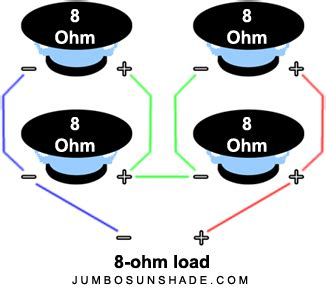 Wiring 8 Ohm Speaker In Series by Audio Why Are Loudspeakers Manufactured In Various