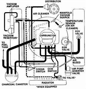 Fundamentals To Understanding Automobile Electrical And Vacuum Diagrams