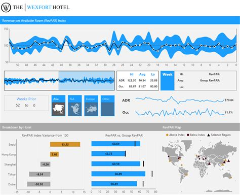 bi solutions  industry dundas data visualization