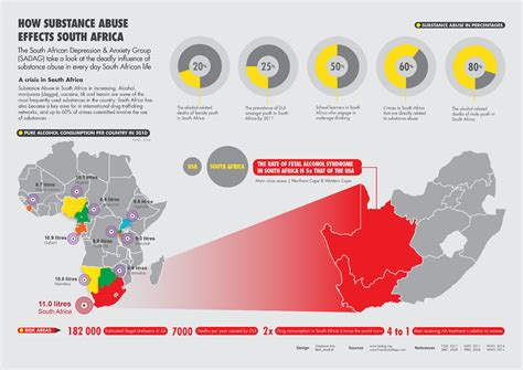 Most Commonly Abused Substances In South Africa