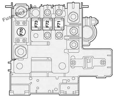 F 15e Engine Compartment Diagram by Fuse Box Diagram Gt Fiat Croma 2005 2011