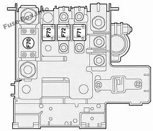 Fuse Box Diagram  U0026gt  Fiat Croma  2005
