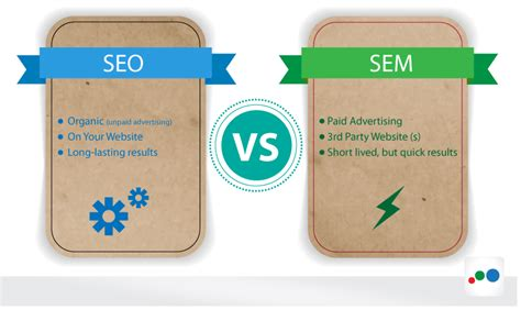 Seo And Sem Marketing by The Difference Between Seo And Sem Capital Ship