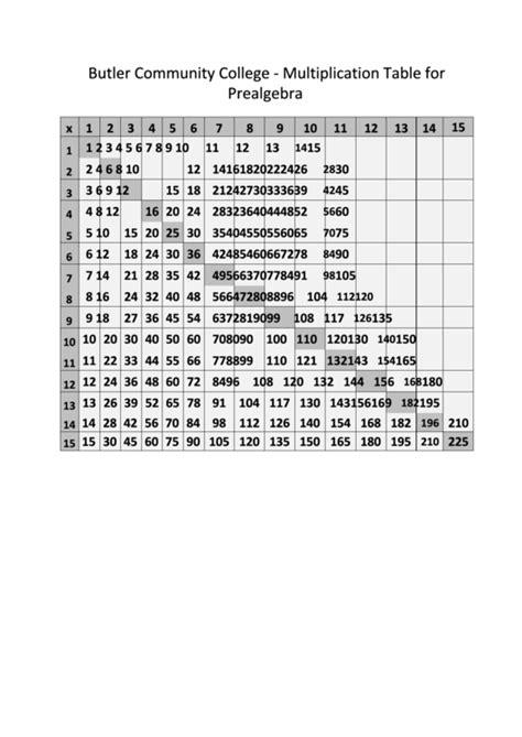 prealgebra times table chart printable