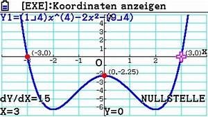 Koordinaten Schnittpunkt Berechnen : grundlagen und beispiele zur kurvendiskussion ~ Themetempest.com Abrechnung
