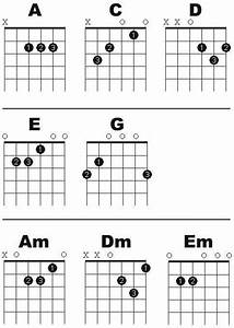 Basic Guitar Chord Chart Printable   Check This Out And