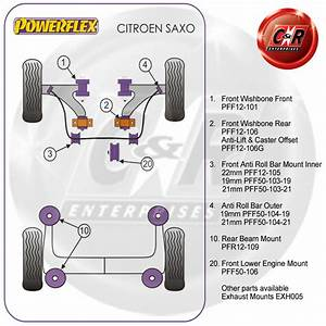 Citroen Saxo  Inc Vts  Powerflex Front Wishbone Rear