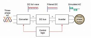 Wiring Diagram For Vfd Motor Drive