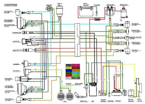 Wiring Diagram 110cc Atv by Tao Tao 110 Atv Wiring Diagram Www Apktodownload