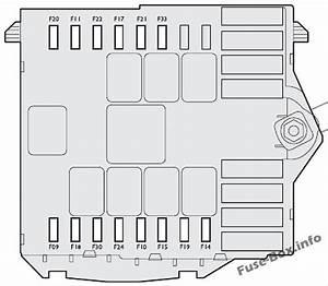 Wiring Diagram Fiat Linea 2009
