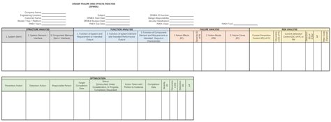 Proces Flow Diagram 4th Edition by Process Flow Diagram Aiag Wiring Diagrams Folder