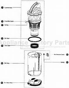Dyson Dc17 Parts