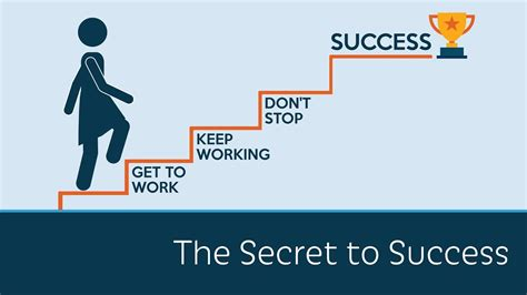 The Secret to Success - YouTube