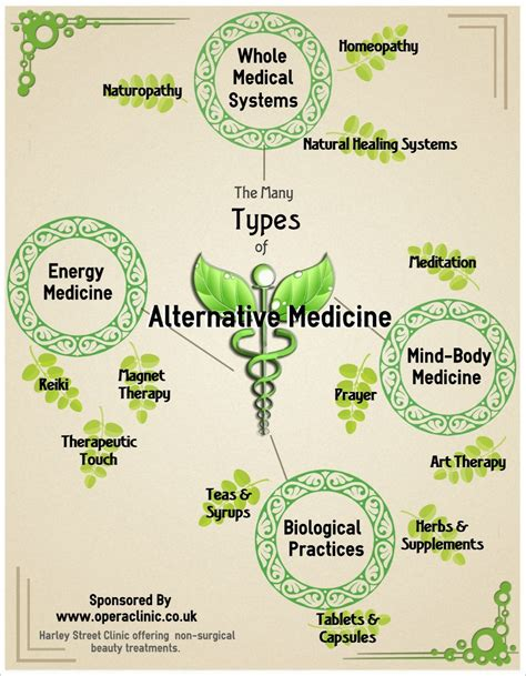 alternative medicine alternative medicine types
