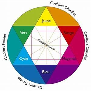 cercle chromatique les couleurs provenant des couleurs With les couleurs chaudes et froides 0 le cercle chromatique