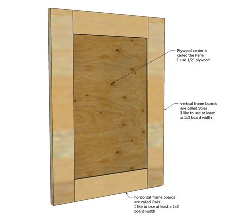 how to make a kitchen cabinet door white build a easy frame and panel doors free and 9478