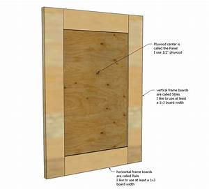 Ana white build a easy frame and panel doors free and for How to make your own kitchen cabinet doors