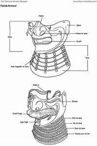 Glossary Of Mengu  Facial Armor   Downloadable Pdf Samurai Armor Glossary   U0026quot The Samurai Armour