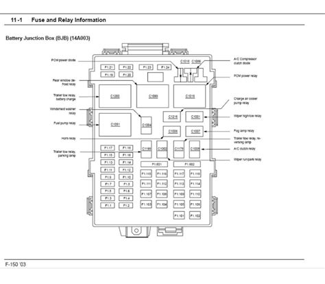 Ford Truck Fuse Diagram by 2001 Ford F150 Fuse Box Layout Wiring Diagram And Fuse