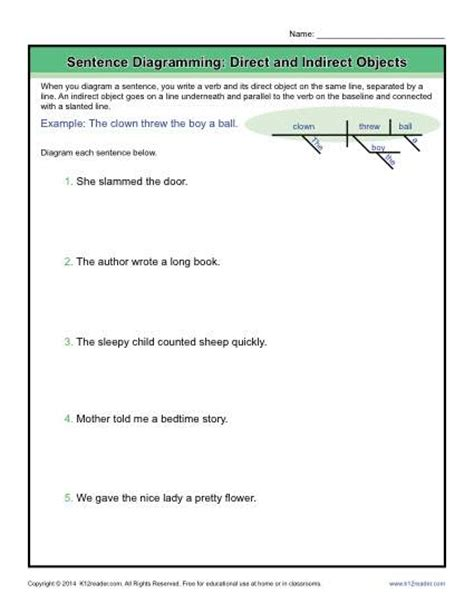 Diagramming Sentences Worksheets Direct And Indirect Objects